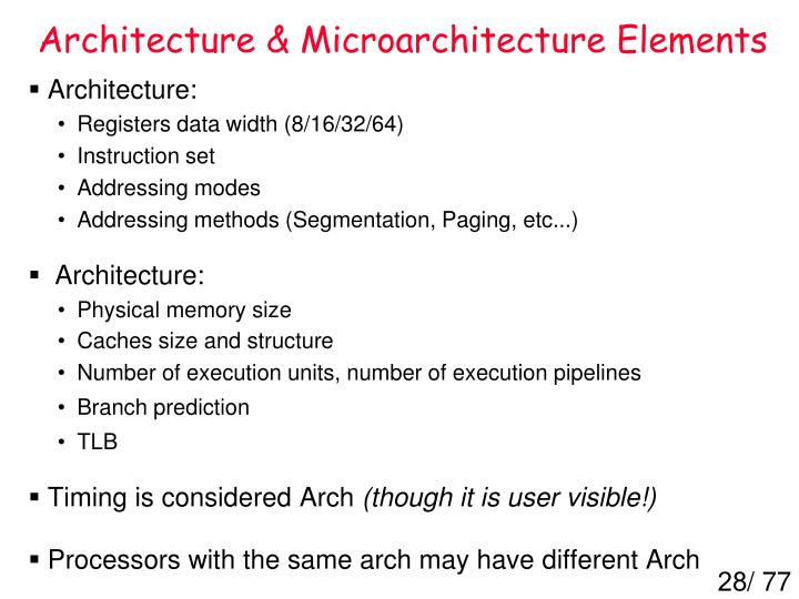 Architecture & Microarchitecture Elements