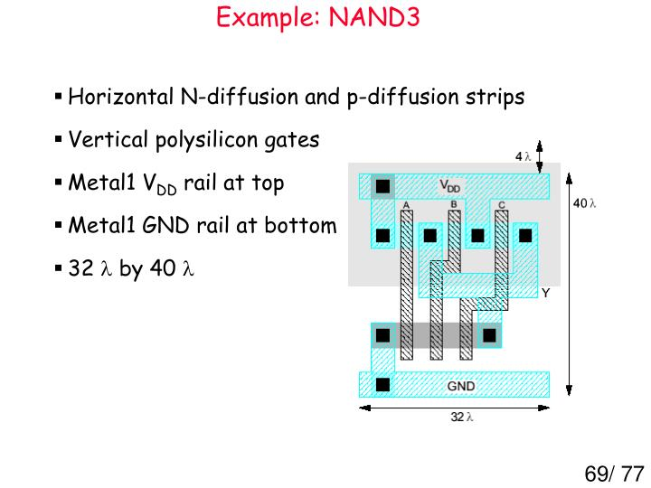 Example: NAND3