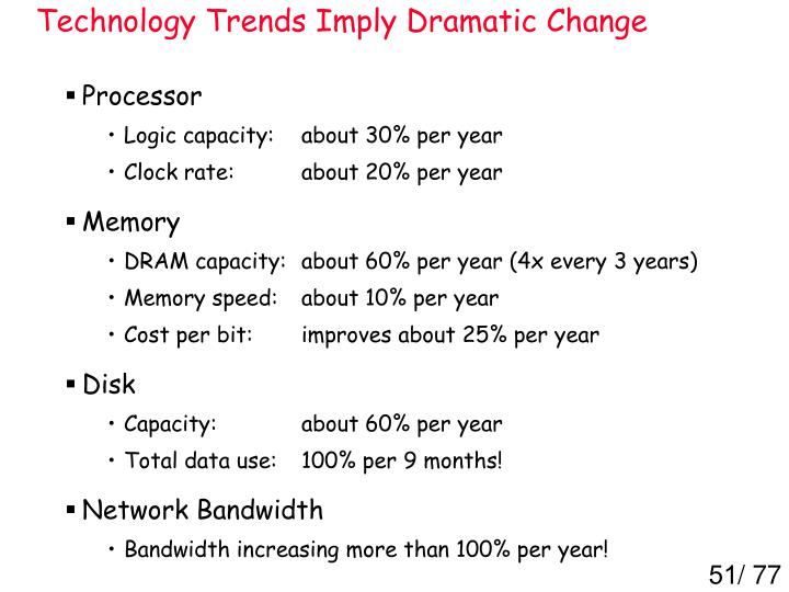 Technology Trends Imply Dramatic Change