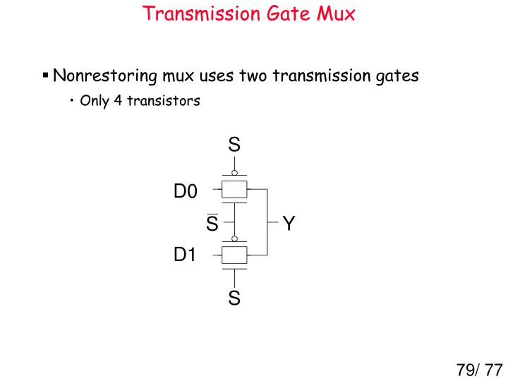 Transmission Gate Mux