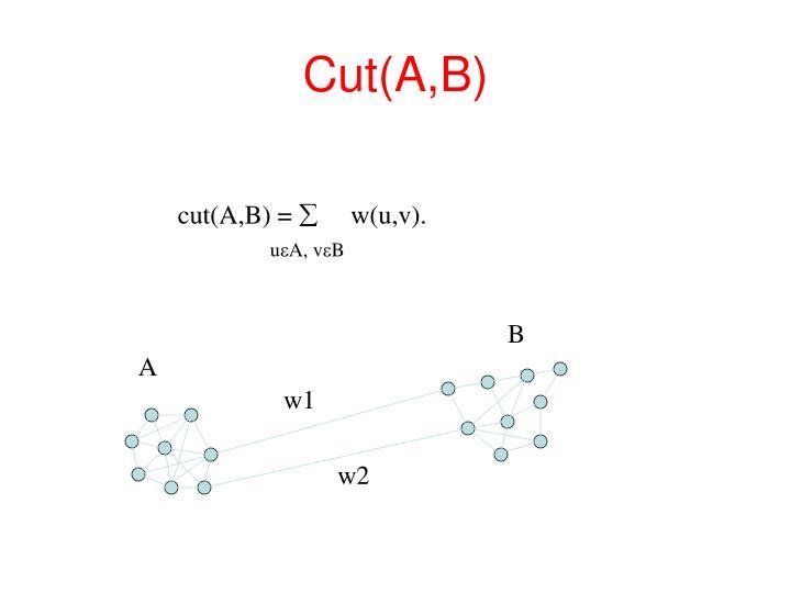 Cut(A,B)