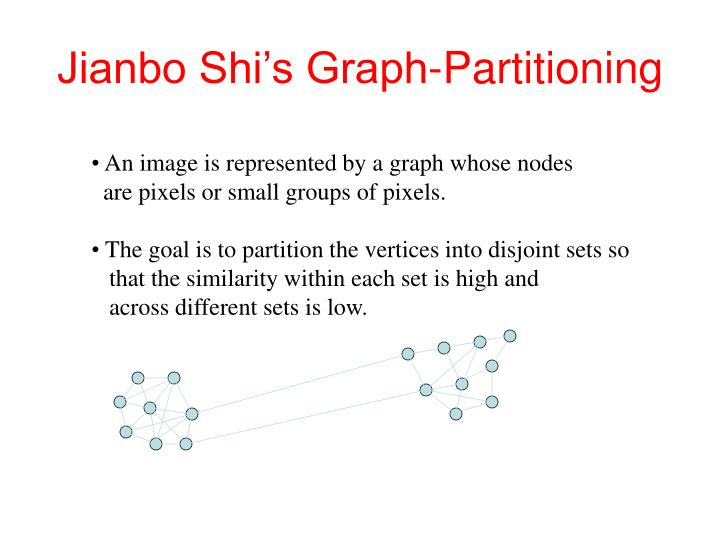 Jianbo Shi's Graph-Partitioning