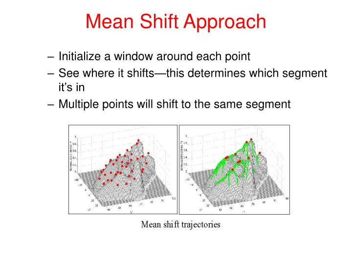Mean Shift Approach