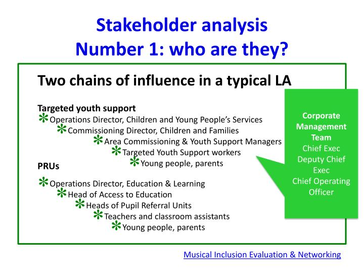 Two chains of influence in a typical LA