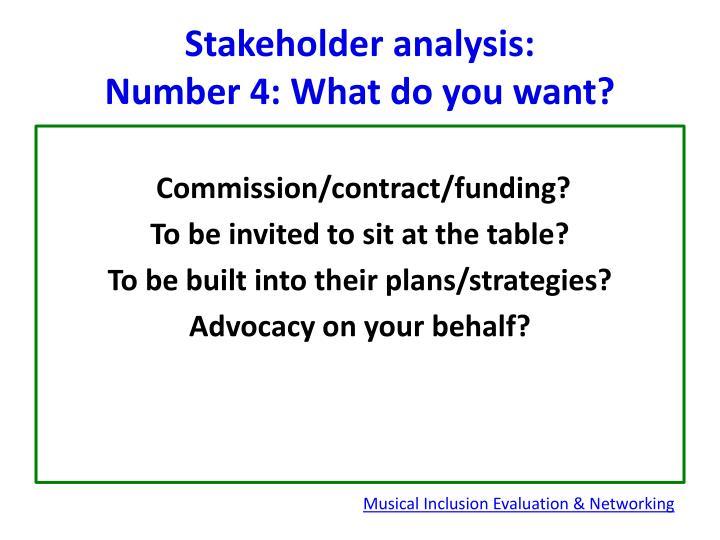 Stakeholder analysis: