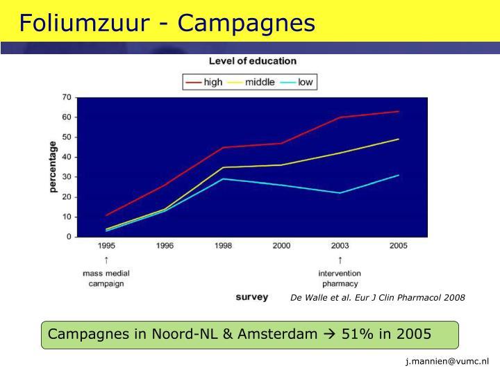 Foliumzuur - Campagnes