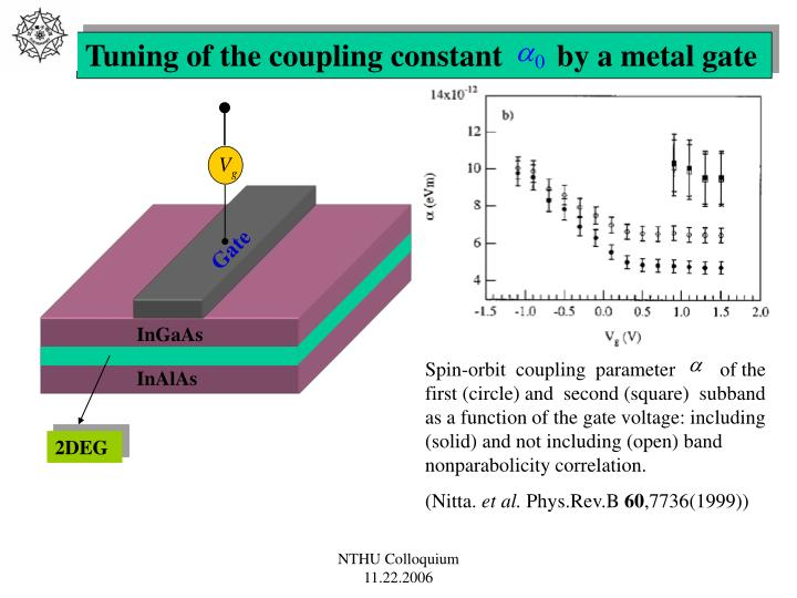 Tuning of the coupling constant       by a metal gate