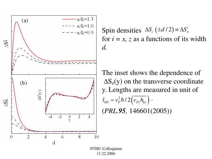 Spin densities