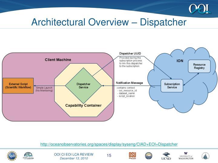 Architectural Overview – Dispatcher