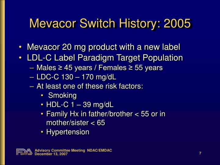Mevacor Switch History: 2005