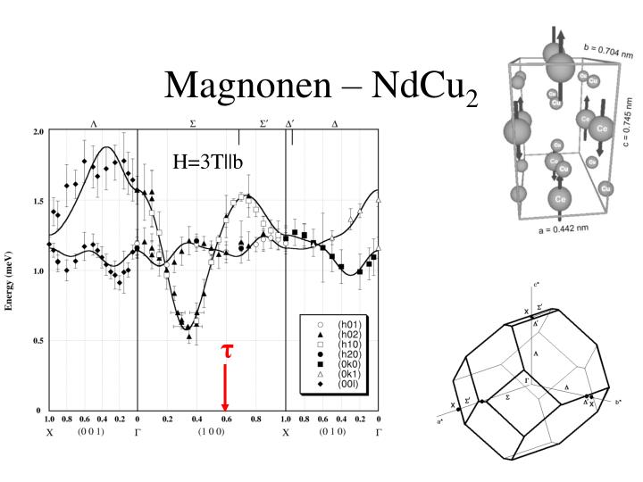 Magnonen – NdCu