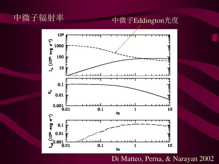 中微子辐射率