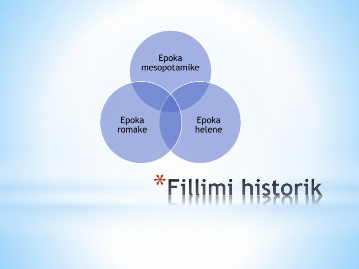 Fillimi historik