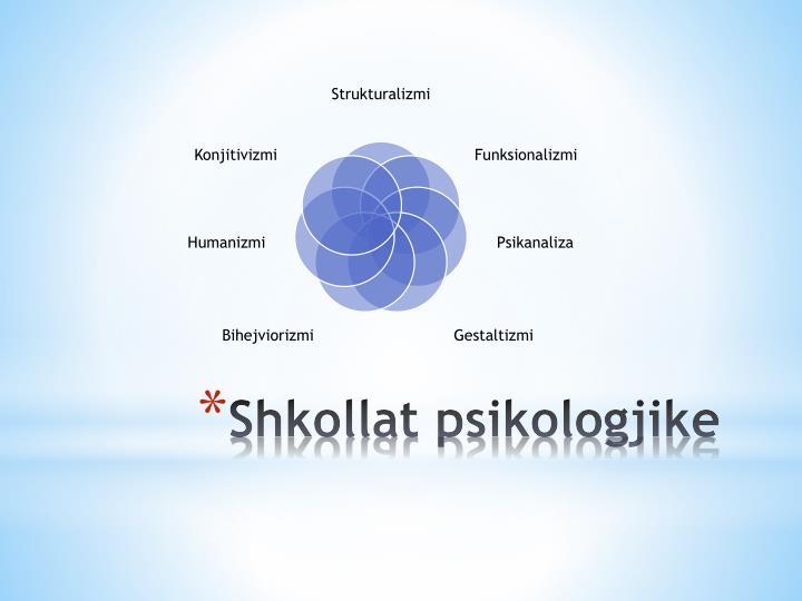 Shkollat psikologjike