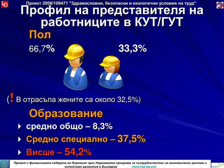Профил на представителя на работниците в КУТ/ГУТ