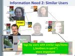 information need 2 similar users1