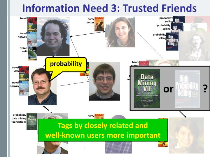 Information Need 3: Trusted Friends