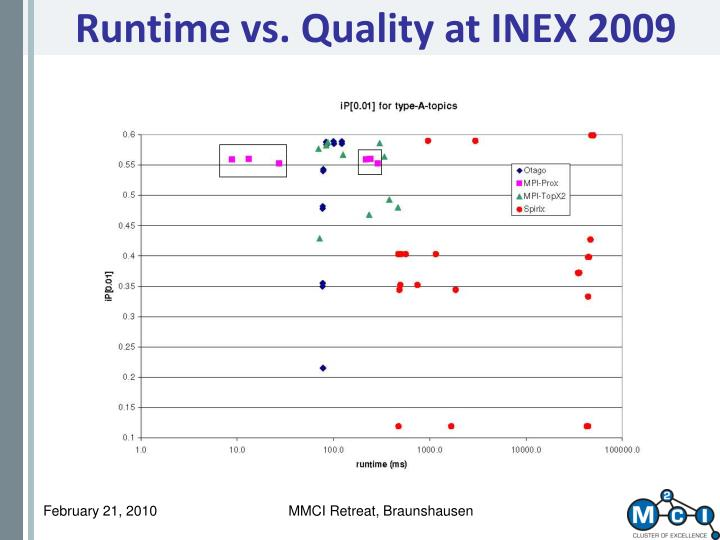 Runtime vs. Quality at INEX 2009