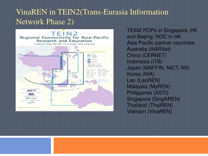 VinaREN in TEIN2(Trans-Eurasia Information Network Phase 2)