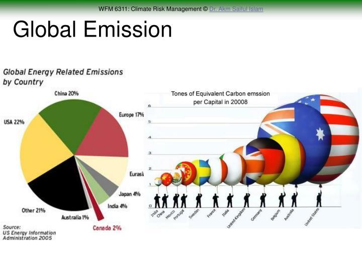 Global Emission