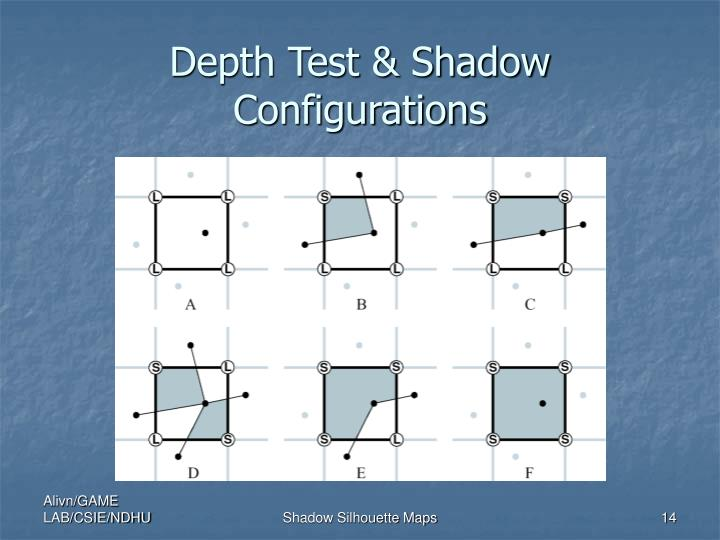 Depth Test & Shadow Configurations