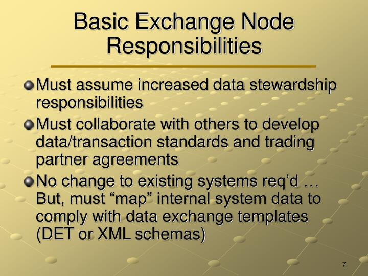 Basic Exchange Node Responsibilities