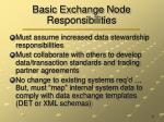 basic exchange node responsibilities