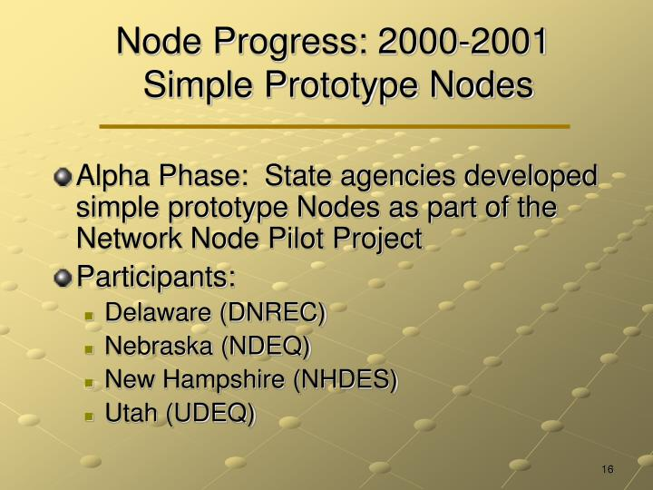 Node Progress: 2000-2001