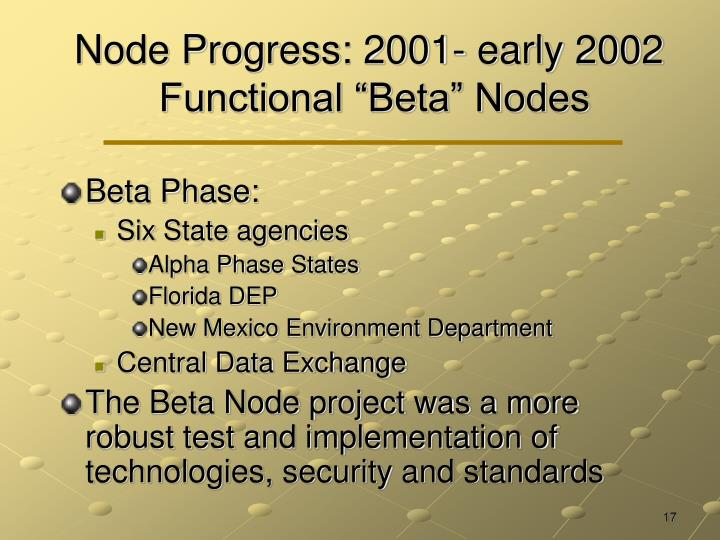 Node Progress: 2001- early 2002