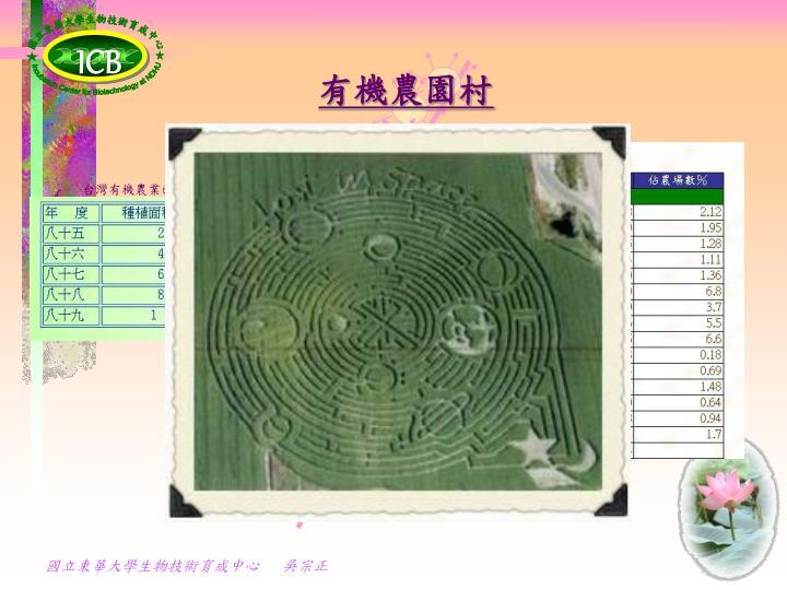 台灣有機農業面積