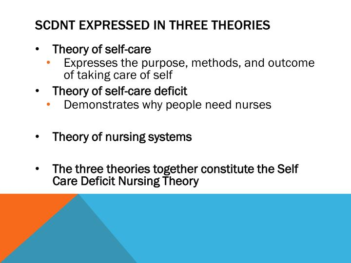 Self Care Theory Nursing Assessment Pictures - Inspirational Pictures