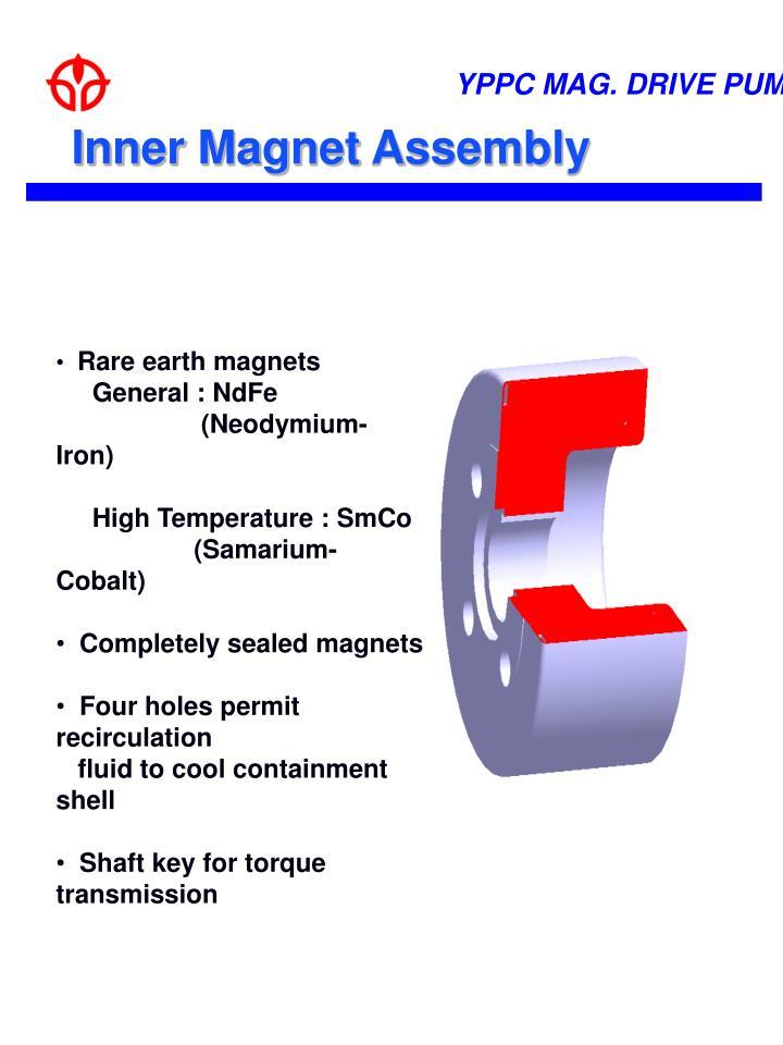 Inner Magnet Assembly