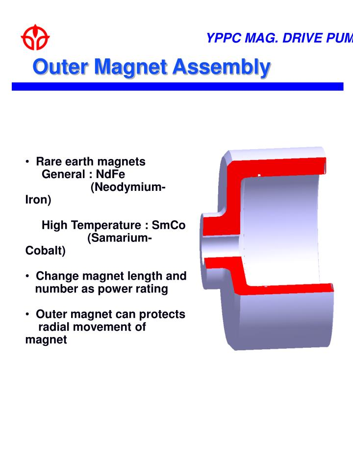 Outer Magnet Assembly