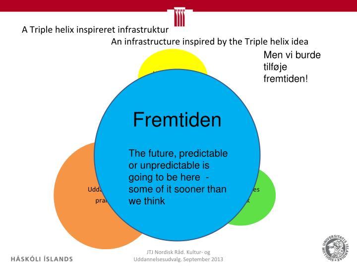 A Triple helix inspireret infrastruktur