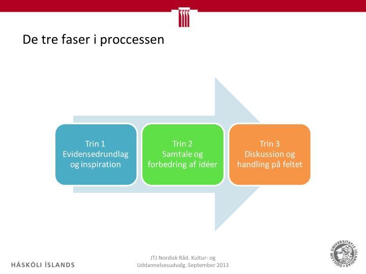 De tre faser i proccessen