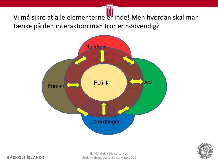 Vi må sikre at alle elementerne er inde! Men hvordan skal man tænke på den interaktion man tror er nødvendig?