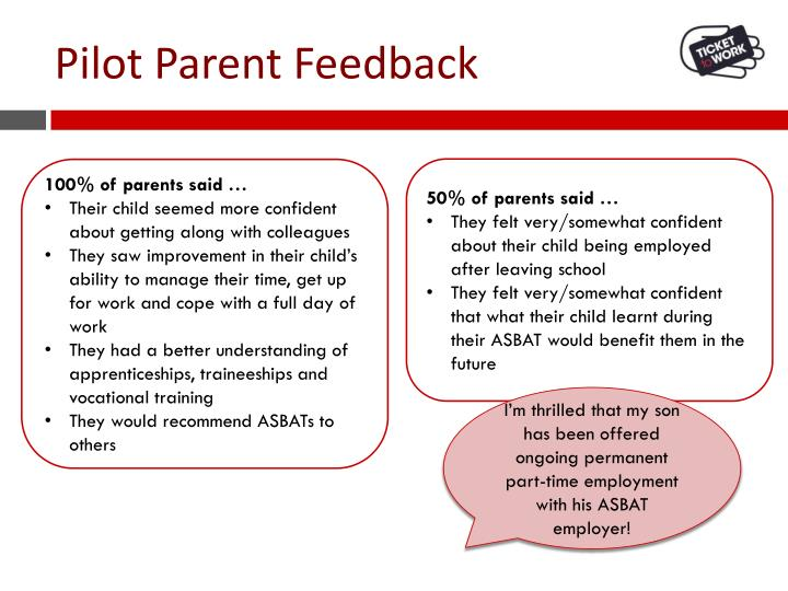 Pilot Parent Feedback