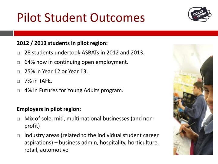 Pilot Student Outcomes