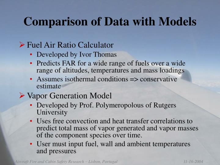 Comparison of Data with Models