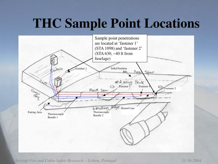 Sample point penetrations are located at 'fastener 1' (STA 1098) and 'fastener 2' (STA 630, ~40 ft from fuselage)