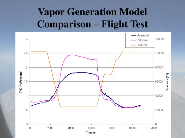 Vapor Generation Model Comparison – Flight Test
