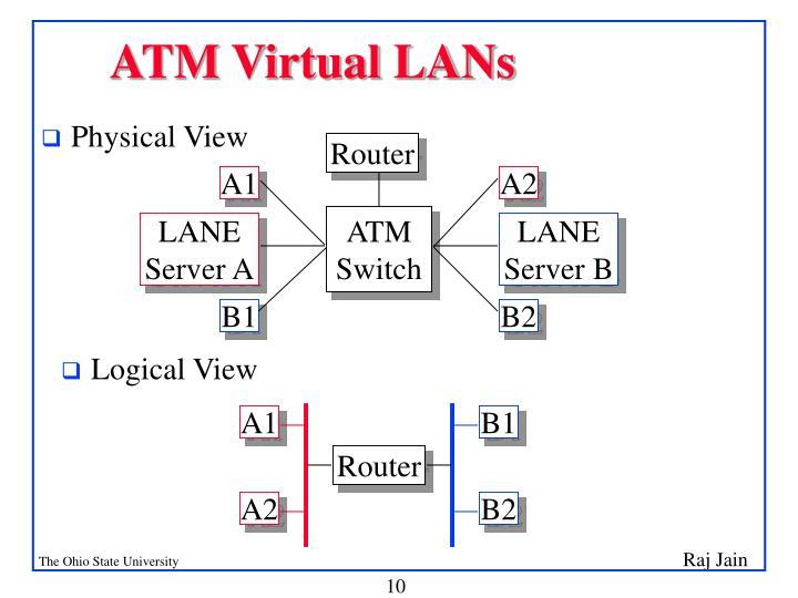 ATM Virtual LANs
