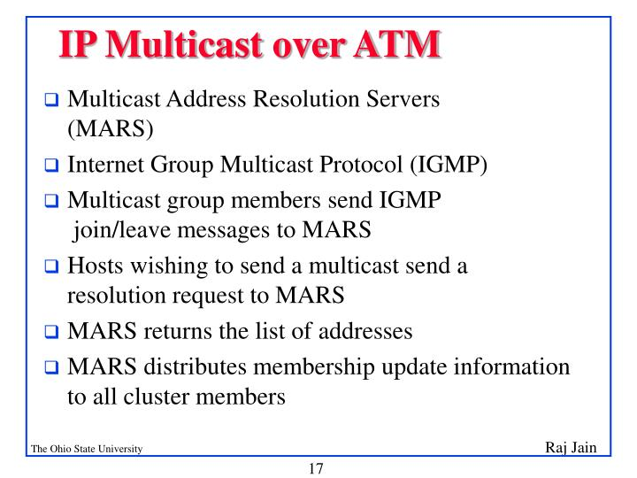 IP Multicast over ATM