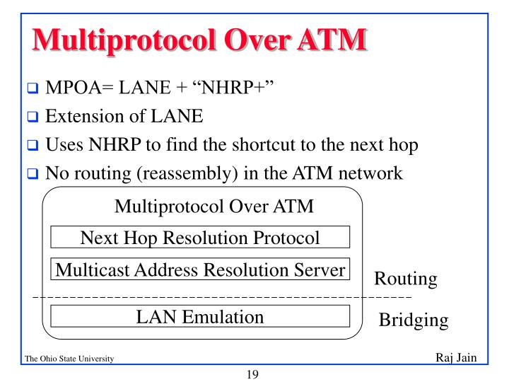 Multiprotocol Over ATM