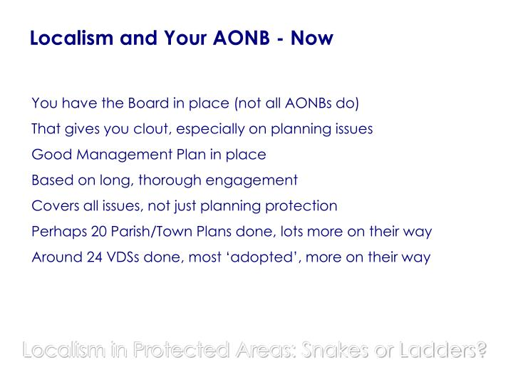 Localism and Your AONB - Now