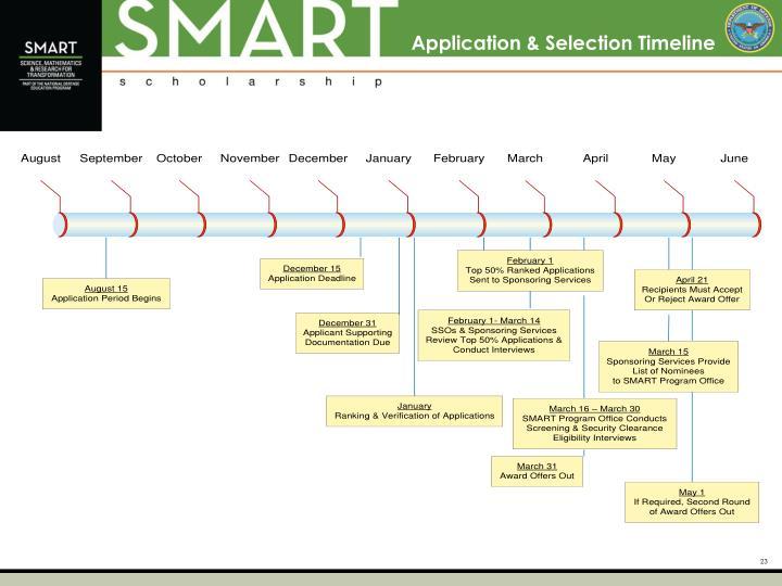 Application & Selection Timeline
