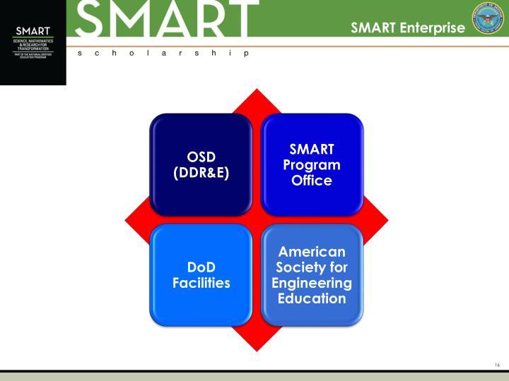 SMART Enterprise