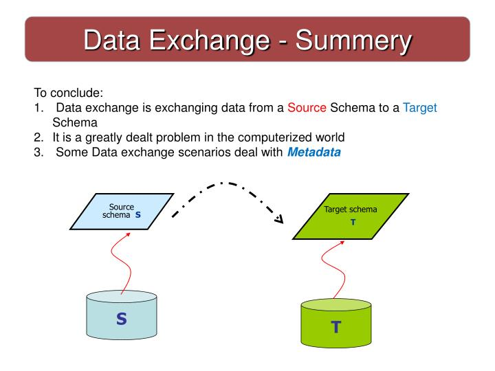 Data Exchange - Summery