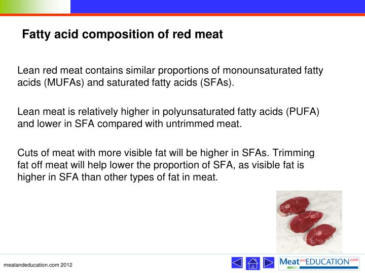 Fatty acid composition of red meat