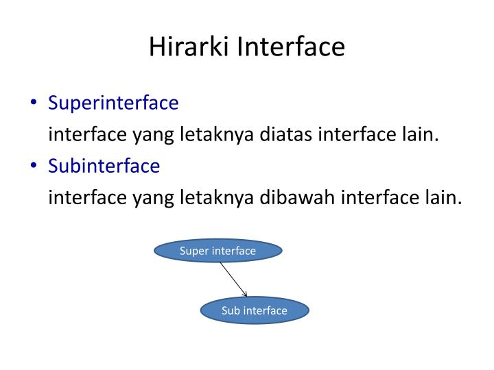 Hirarki Interface
